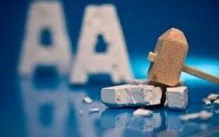 Регулирование рейтинговых агентств