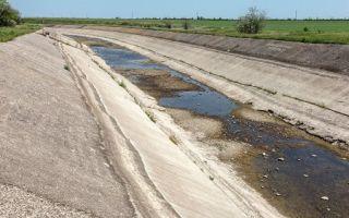 Гидрополитика или государственная водная политика стран