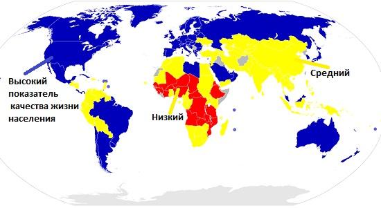 Показатели качества жизни населения